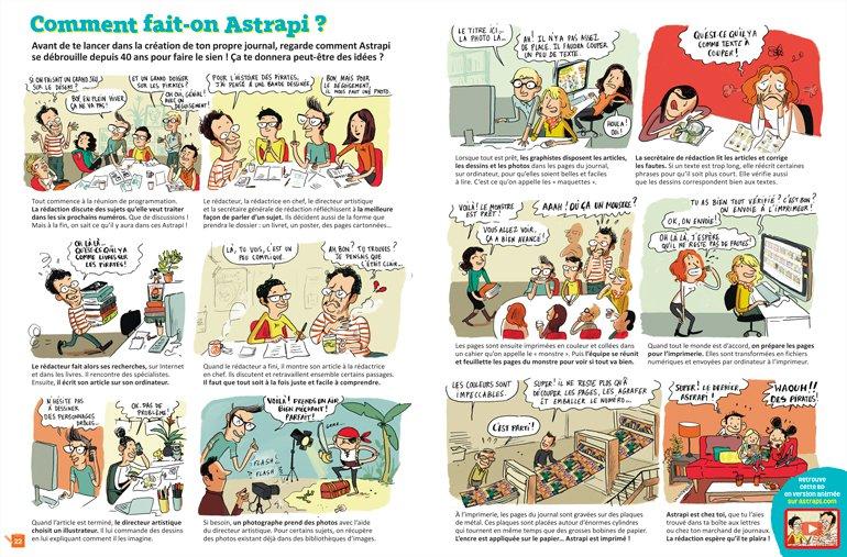 """""""Comment fait-on Astrapi ?"""", Astrapi n° 900, 15 mars 2018 - Texte: ChristopheNicolas. Photo : Benoît Teillet. Illustrations: Marie de Monti."""