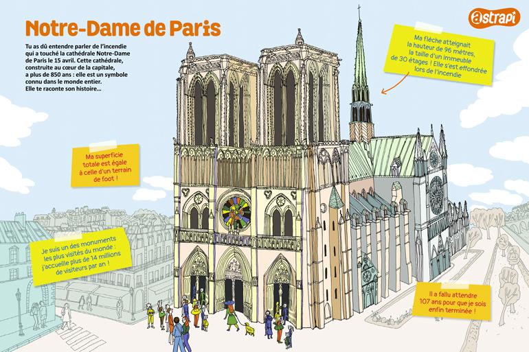 Téléchargez le dossier Astrapi consacré à Notre-Dame de Paris