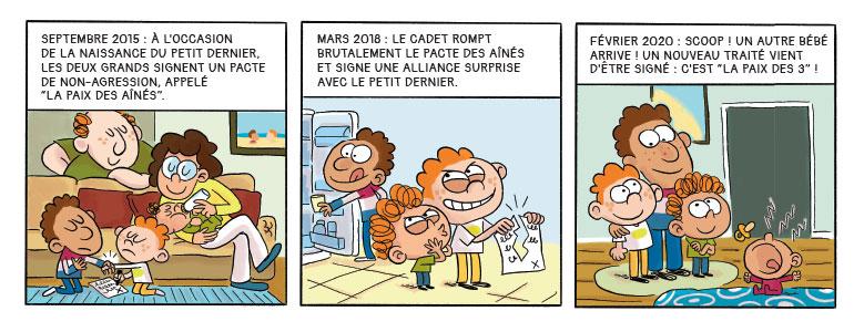 """""""Frères et sœurs : quelle histoire !"""", Astrapi n°943 du 1er mars 2020. Texte: Joséphine Lebard. Illustrations: Sess."""